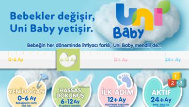 Uni Baby Hassas Dokunuş Islak Mendil Kullananlar